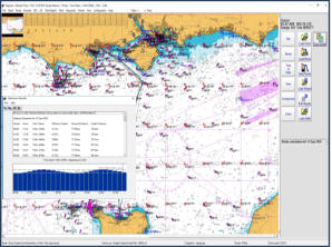 Neptune Navigation Software